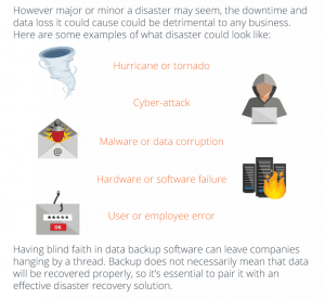 Types of Disaster Recovery